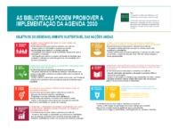 Agenda 2030 e como as bibliotecas podem contribuir com a sua implementação